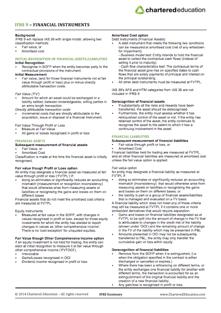 ifrs-9-financial-instruments-note-thumbnail